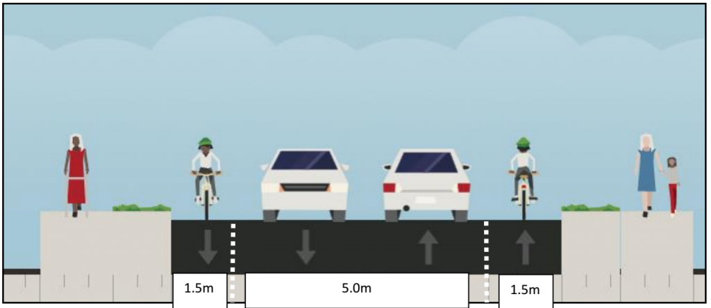 Advisory bike lanes as proposed by the City of Kitchener