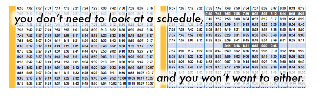 If buses come every 10 minutes, you don't need to look at a schedule, and you won't want to either.